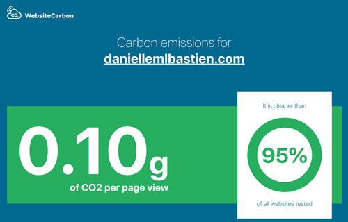 website carbon emissions, is cleaner than 95% of all websites tested